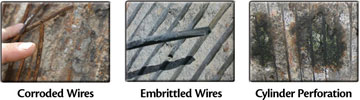 Corroded Wires, Embrittled Wires, Cylinder Perforation